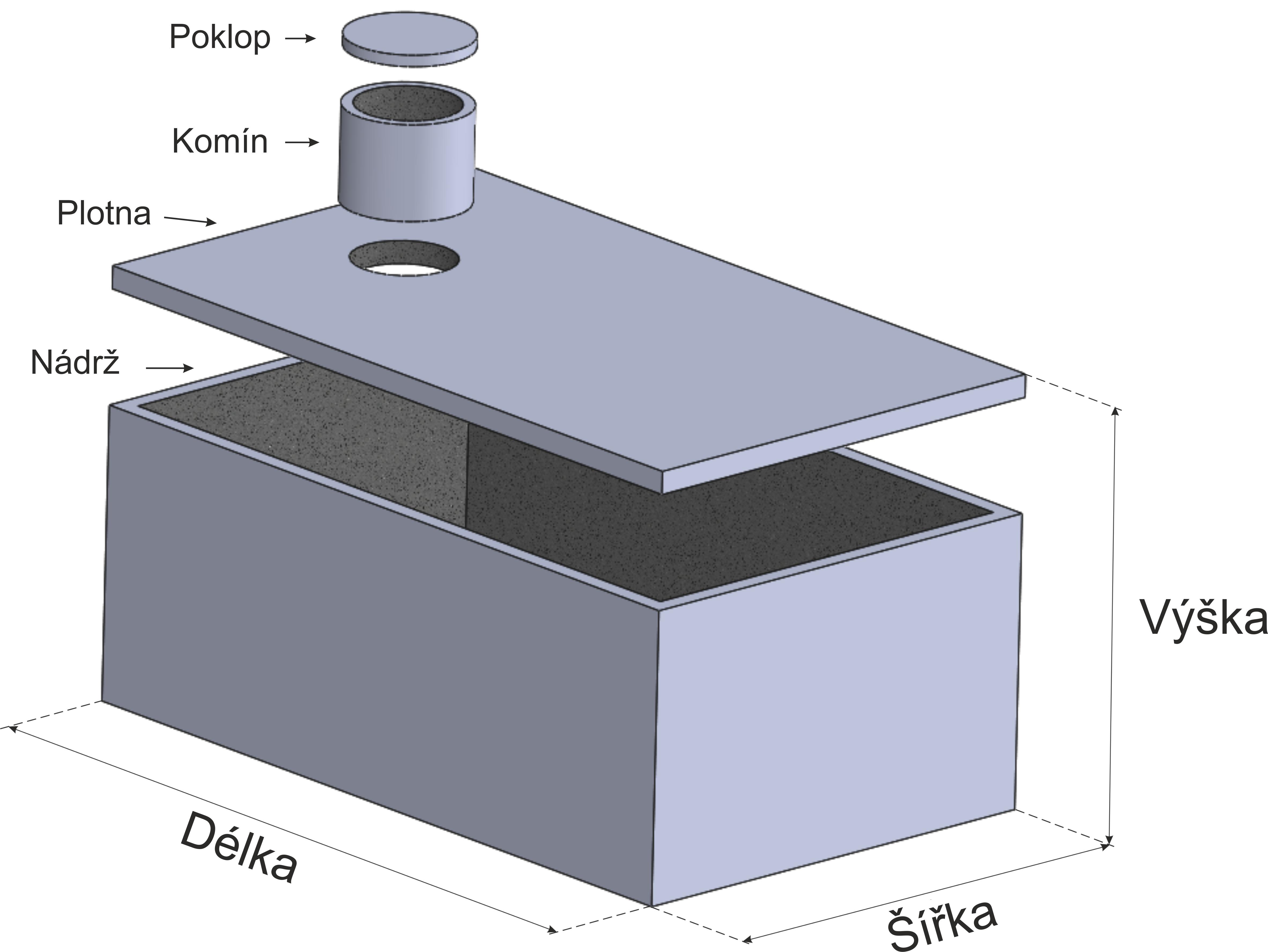 Betonová nádrž na dešťovou vodu